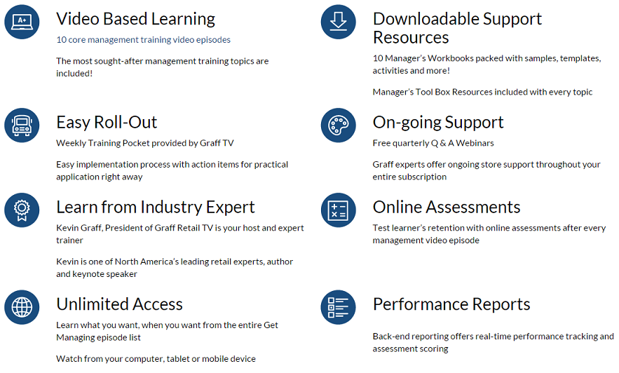 Chart of benefits: Video based learning, Downloadable support resources, easy roll-out, on-going support, learn from industry expert, online assessments, unlimited access, performance reports
