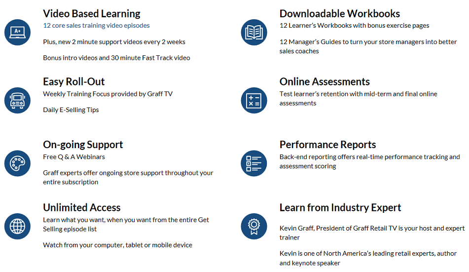 Get selling chart of benefits: Video based learning, easy roll-out, online assessments, ongoing support, performance reports, unlimited access, learn from industry expert