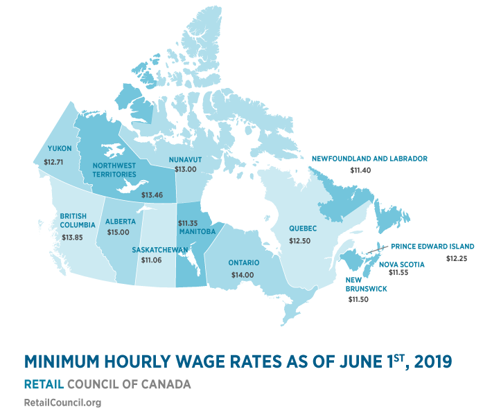 Minimum Wage by Province | Retail Council of Canada on