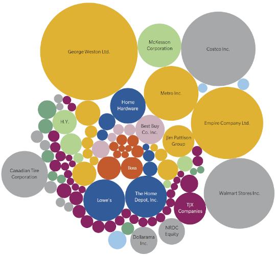 Mergers and acquisitions Deloitte Canadawww2.deloitte.com