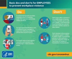 CDC US guidance on how to deal with 'anti-mask' customers: Limiting workplace violence associated with COVID-19