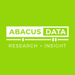 Consumer research:  More than 1 in 4 would love to move to the country – Abacus Data