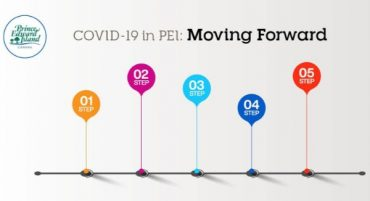 PEI Moving Forward plan projected to commence June 6, 2021